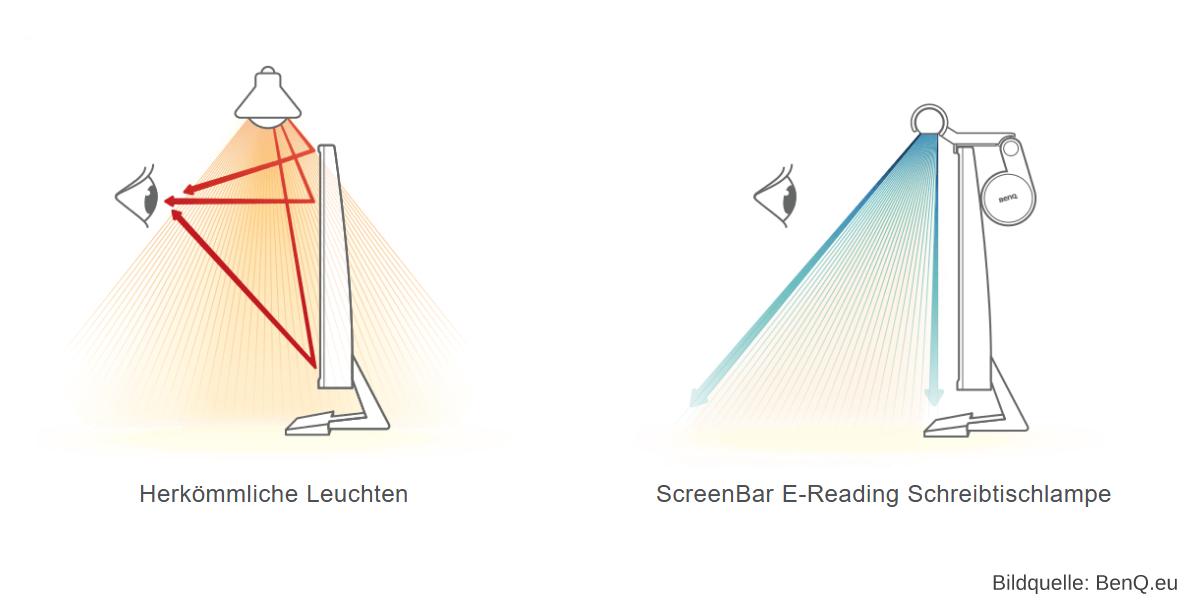 BenQ ScreenBar LED-Schreibtischlampe Test Ausleuchtung