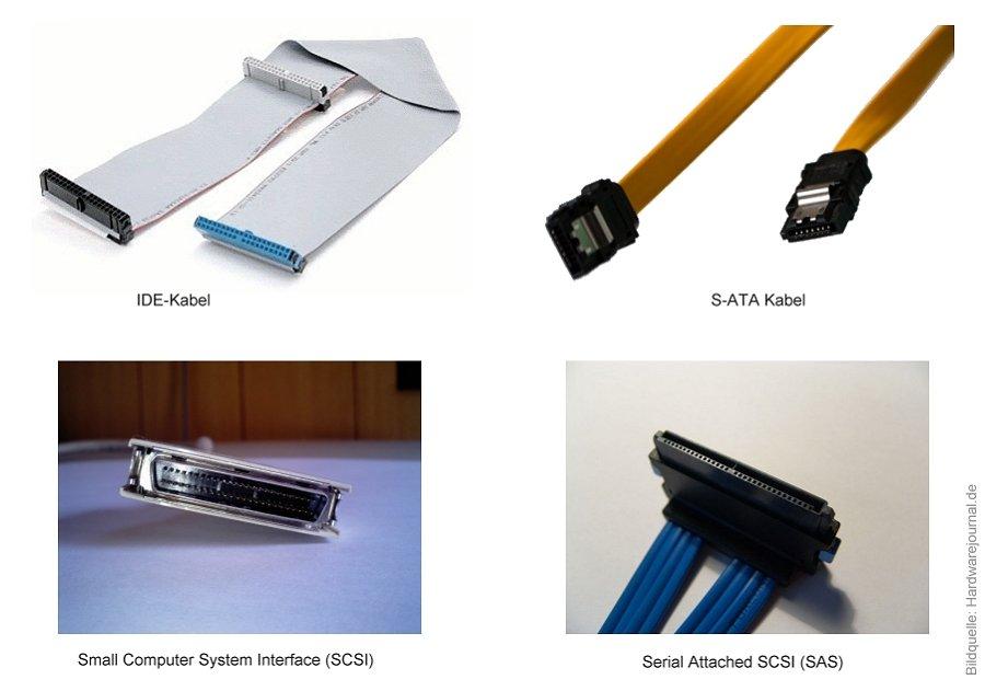 Festplattenanschluss Schnittstellen IDE SATA SCSI SAS