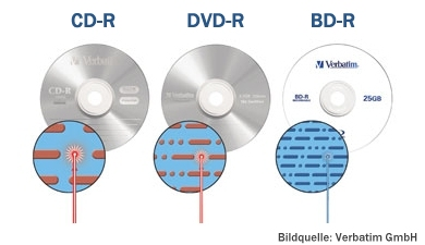 blu ray disc faq. Black Bedroom Furniture Sets. Home Design Ideas